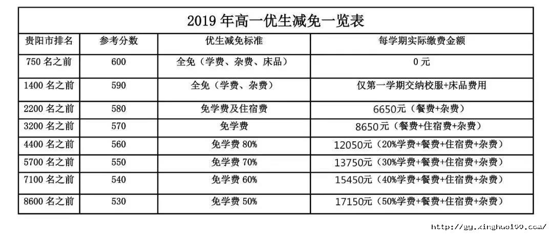 2019年贵阳市为明国际学校招生简章