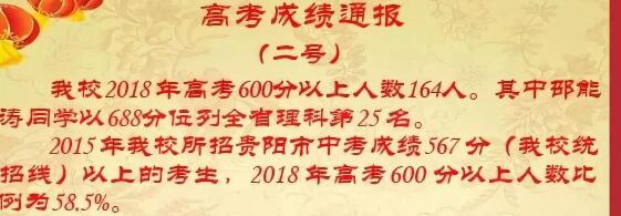 2018贵州师范大学附属中学高考喜报