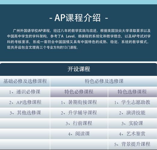 广州外国语学校国际课程中心招生介绍