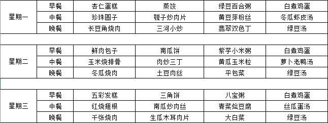 合肥世界外国语学校国际小学部菜谱