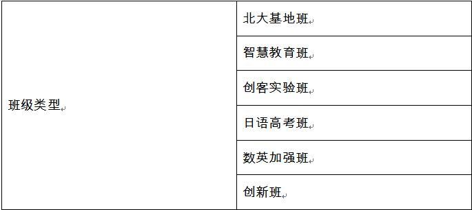 诸暨市海亮国际学校招生简介