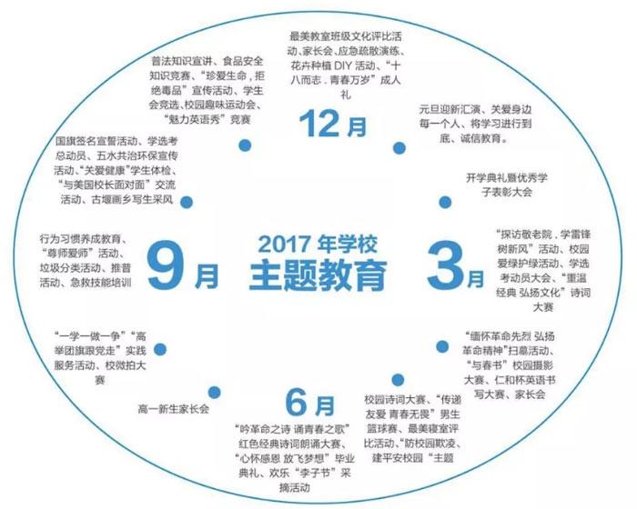 杭州仁和外国语学校办学优势