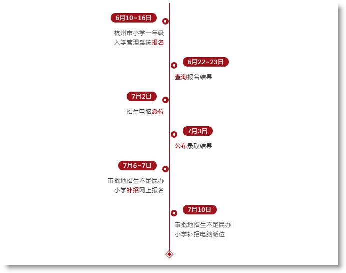 杭州市实验外国语学校小学部招生简章(2020年)