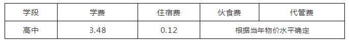 2018年成都七中嘉祥外国语学校精品高中招生简章