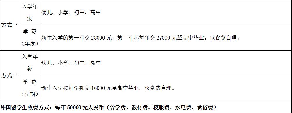江西省西山国际学校2019年春季招生简章