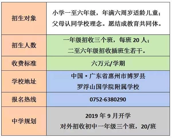 罗浮山国学院附属学校2018秋季招生简章