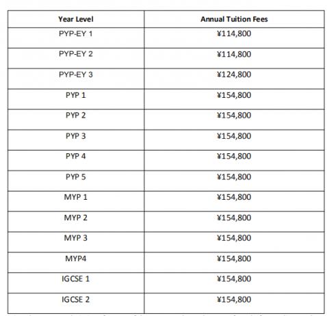 南京伊顿国际学校学费一年多少?