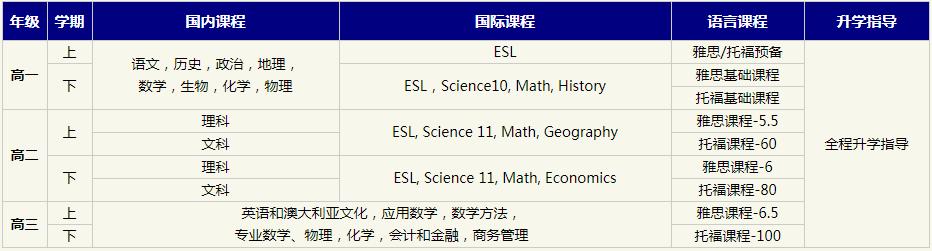 南京师范大学附属实验学校环球菁英项目招生简章
