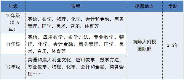 南京师范大学附属实验学校中澳项目报考指南
