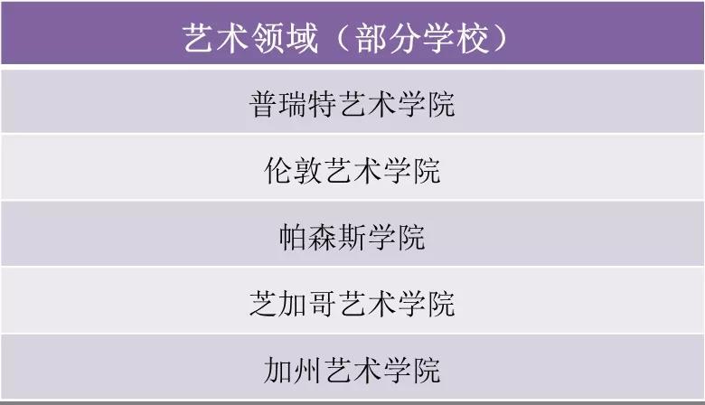 清华志清中学国际部