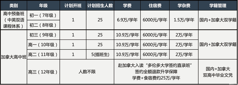 2019年苏州国际学校择校攻略之吴江青云实验中学国际部