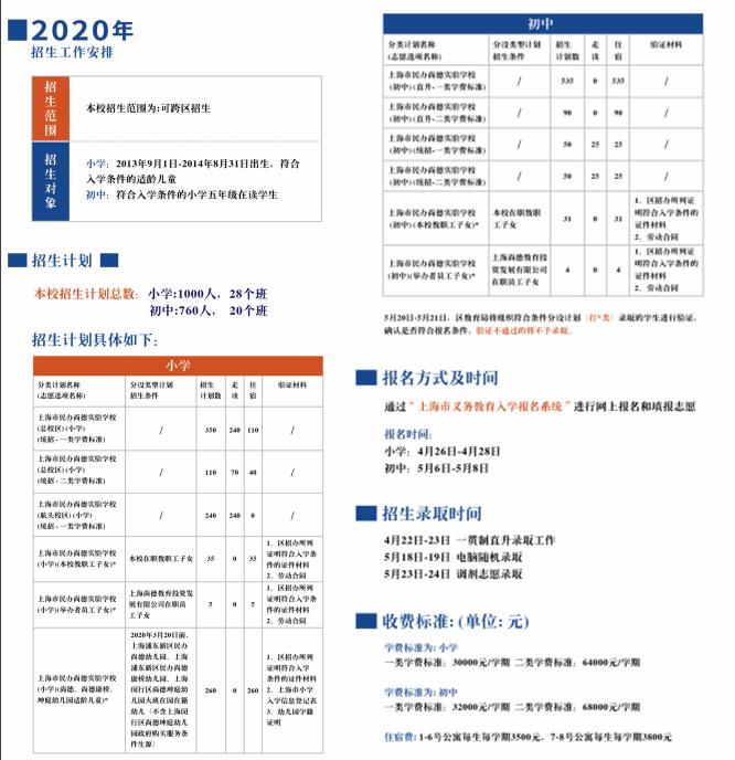 上海尚德实验学校初中部招生简章