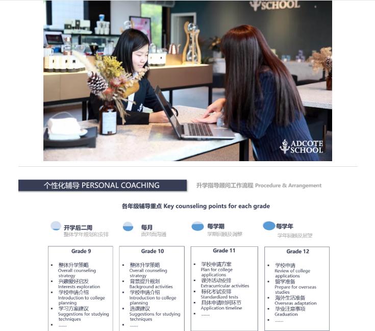 上海阿德科特学校2020届毕业生录取汇总