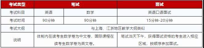 上海光华剑桥2020年考试时间及招生对象
