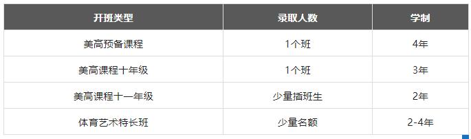 上海光华美高秋季入学考试开始报名