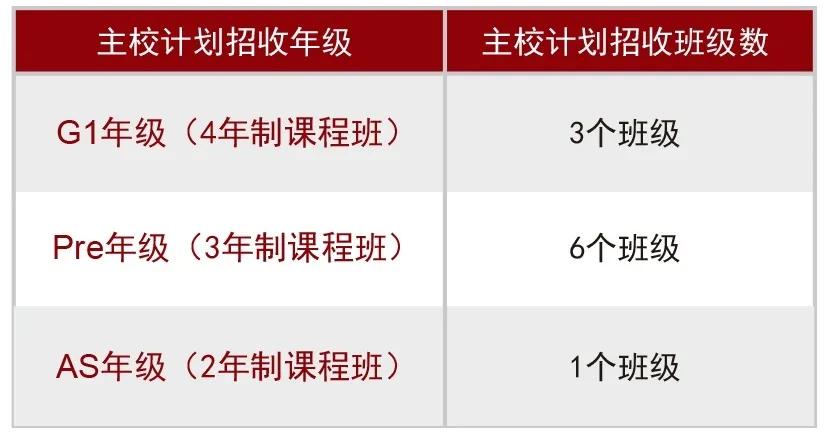 上海光华学院剑桥国际中心A-level课程招生简章