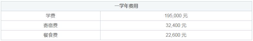 上海莱克顿学校学费是多少?