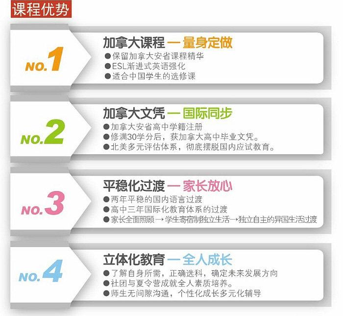 上海燎原双语学校国际部加拿大高中课程(2+1)招生简章
