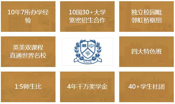 上海诺美学校2021年招生简章
