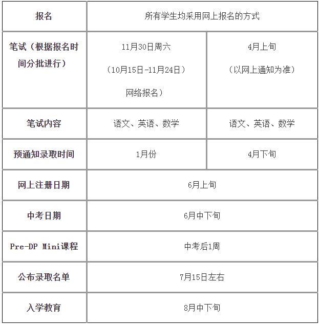 上海市世界外国语中学国际融合课程高中项目IBDP招生简章