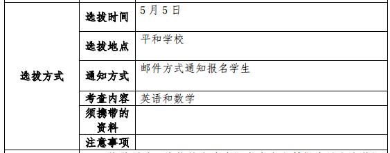 民办平和学校高中国际课程班选拔方式