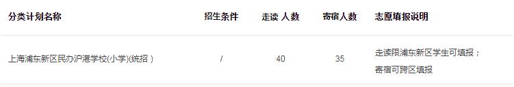 上海耀华国际双语学校2021-2022学年招生简章