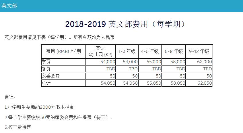 上海市民办中芯学校——AP课程