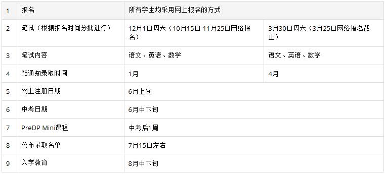 上海市世界外国语中学国际融合课程高中项目(IIC-DP)招生简章