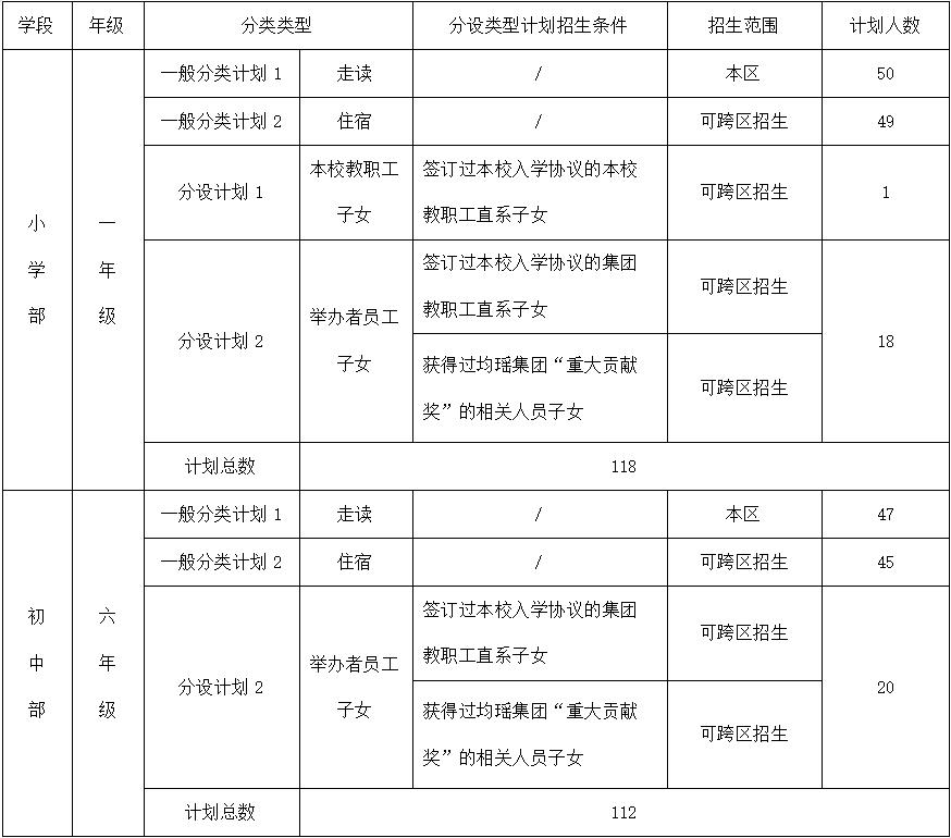 上海宝山区世界外国语学校招生简章