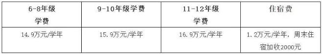 FireShot Capture 64 - 深圳学大教育_ - https___mp.weixin.qq.com_s.p