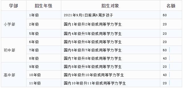 深圳博纳国际学校发布2021年招生简章!