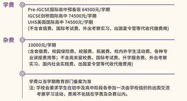 深圳市富源英美学校学费一年多少?