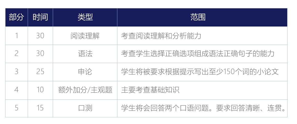 深圳国际预科学院入学政策