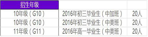 深圳青之藤国际学校2018年招生简章及学费详情