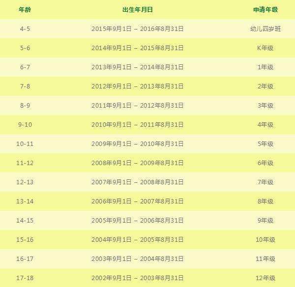 深圳外国语学校国际部2020-2021学年招生简章