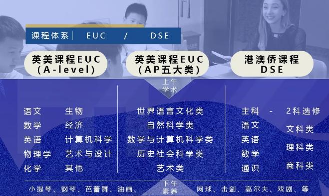 深圳市伊思顿公学2021-2022学年招生简章