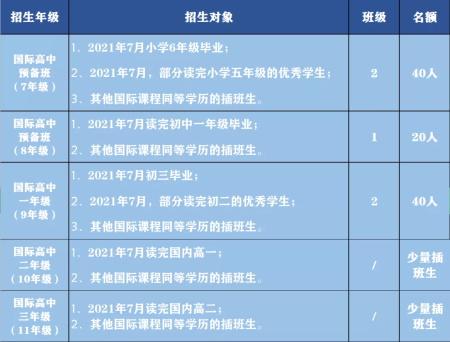 深圳中宏国际书院招生简章