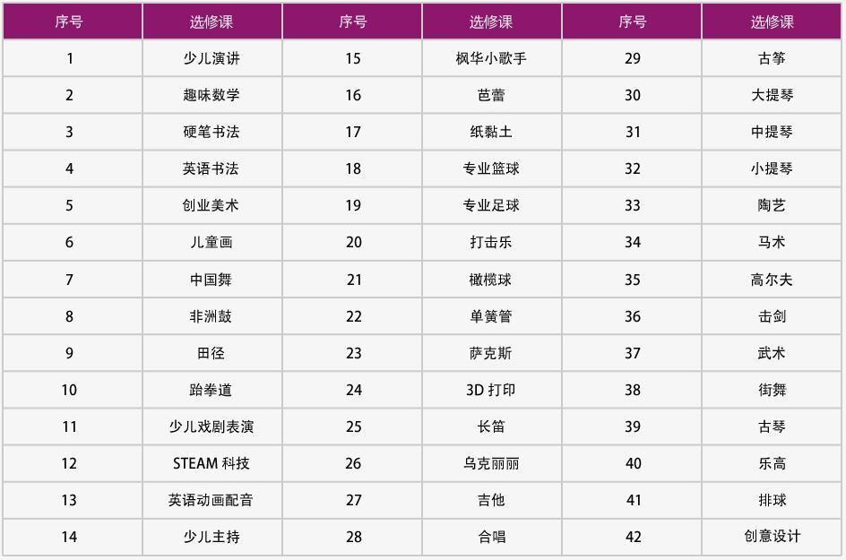 苏州中加枫华双语小学课程设置