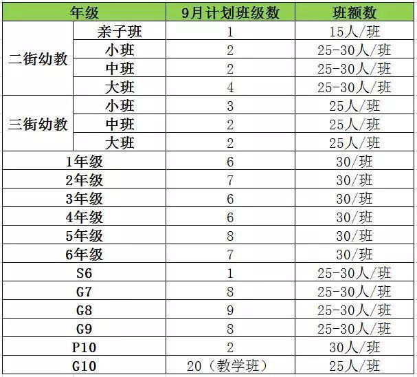 天津泰达枫叶国际学校2019-2020学年秋季招生公告