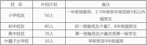 武汉枫叶学校 小学、初中、高中2020年春季招生简章