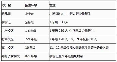 武汉枫叶国际学校2020-2021【小、初、高、外籍子女学校】秋季招生简章