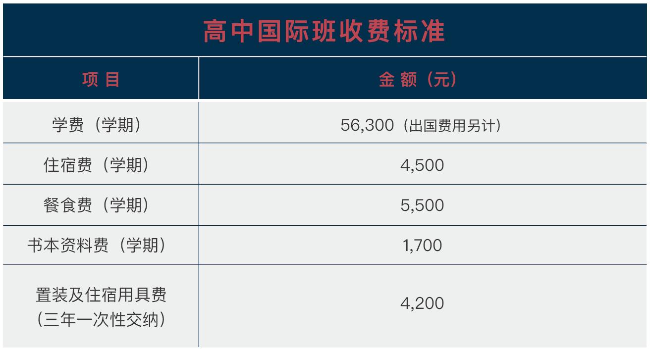 武汉海淀外国语实验学校收费标准