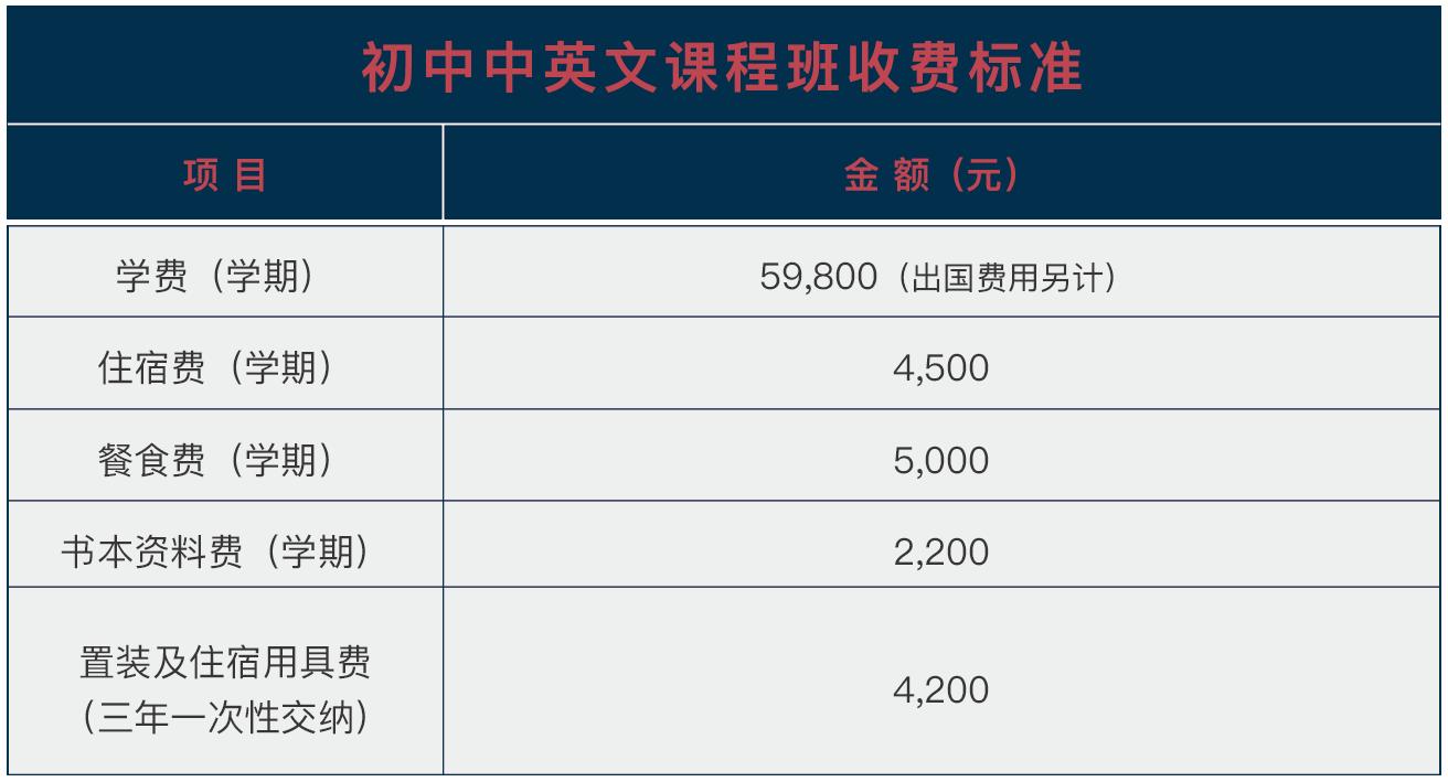 武汉海淀外国语实验学校2021年初中中英文课程班班招生简章