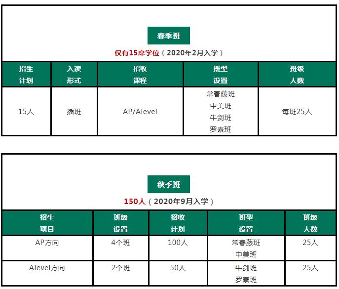 武汉六中国际部2021年招收对象