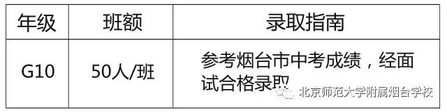 北京师范大学附属烟台国际学校高中招生入学简章