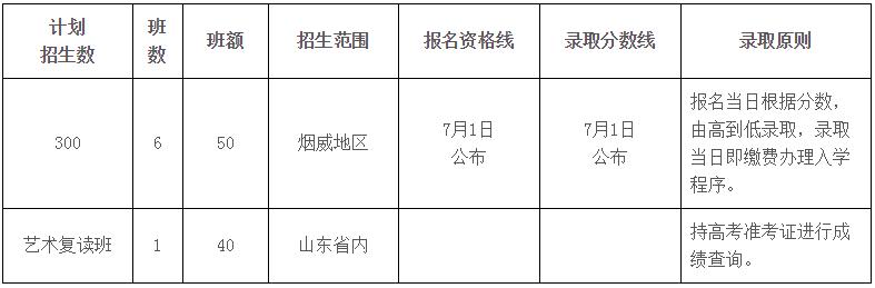 烟台清泉学校2018年招生简章