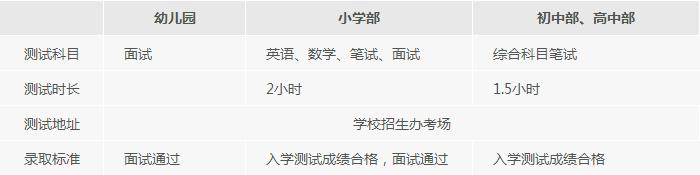 上海中加枫华国际学校招生简章
