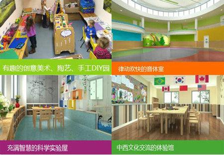 中加枫华国际幼儿园环境